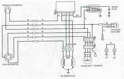 dune buggy ignition wiring diagram get free image about wiring diagram