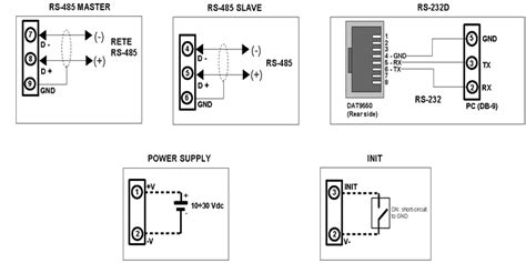 modbus remote display rs  rs dat