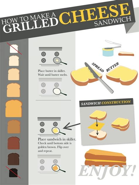 successful cheesemakingã step by step directions photos for nearly every type of cheese books how to make a grilled cheese sandwich infographic food