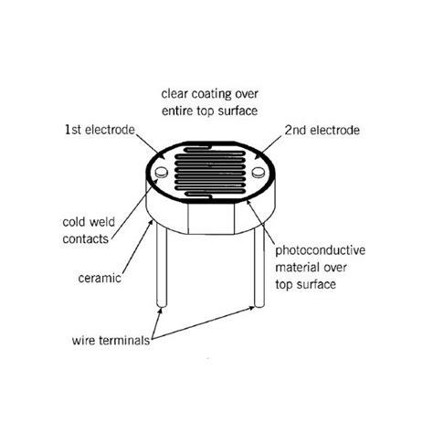 light dependent resistor part number photoresistor part number 28 images pgm5537 token photoresistor 100mw 16 247 50kω 540nm