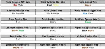 1997 mercedes e320 car stereo wiring diagram radiobuzz48