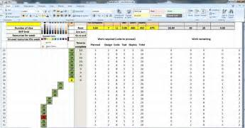 Pivot Table Actual Vs excel kanban demonstration tool youtube