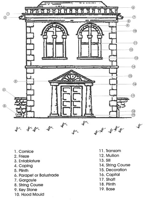 architecture terms 1000 images about architectural terminology on