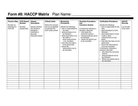 28 Images Of Haccp Plan Template Leseriail Com Haccp Log Templates