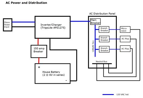 welder wiring diagram on chicago electric generator
