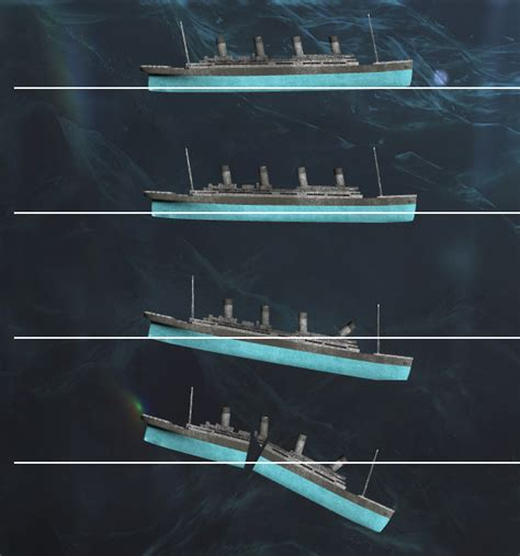 when did the titanic sink how and when did the titanic sink sinks ideas