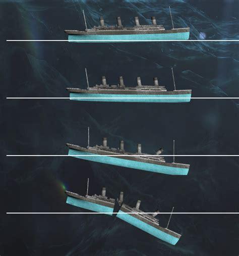 Rms Titanic Sink how the rms titanic sank coffee spoons