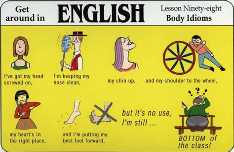 0007464673 work on your idioms master expressions with body parts idioms for kids pinterest