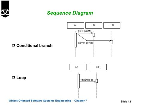 collaboration diagram exle collaboration diagrams 28 images uml collaboration