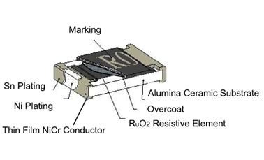how smd resistors are made china smd resistors china 0ohm resistors chip resistor