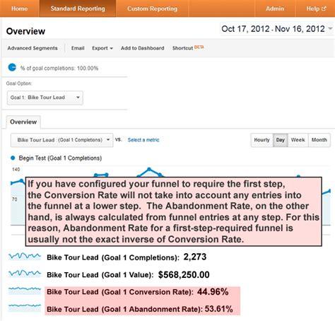 advantage background check sle report the analytics conversion funnel survival guide