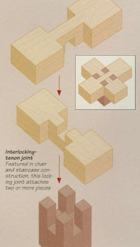interlocking woodworkers joint 228 best images about woodworking joints on