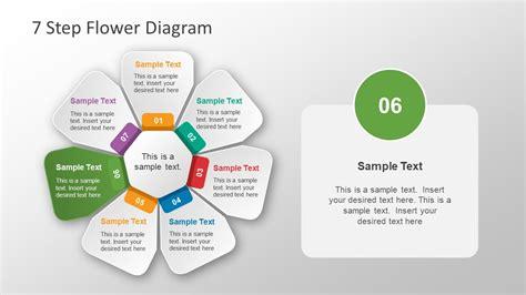 Powerpoint diagram templates free