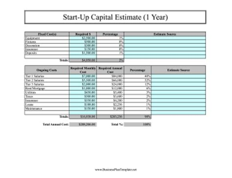 start up capital estimate