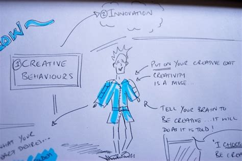 design thinking ted talk a list of ted talks on education education articles