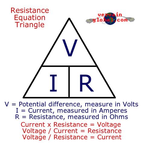 use a resistor to lower voltage do resistors block voltage or current 28 images voltage why does a voltmeter read lower