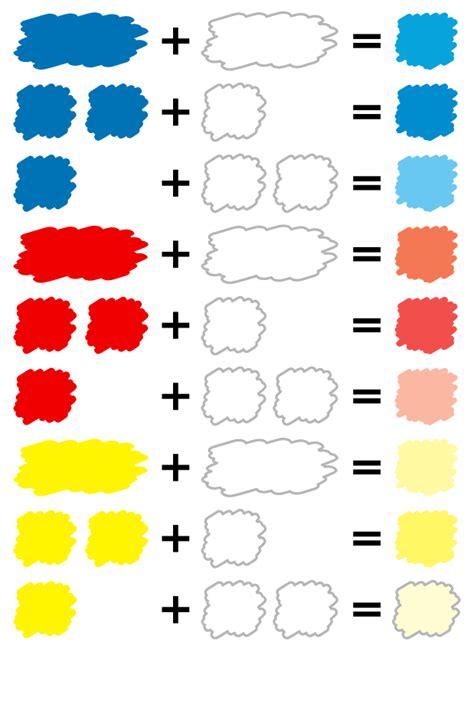 大きい画像 三原色で作れる色の混色表
