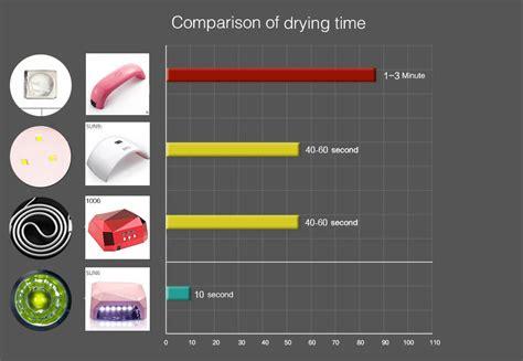 Alat Pengering Kuku Kutek pengering kutek kuku sensor otomatis 36w pink