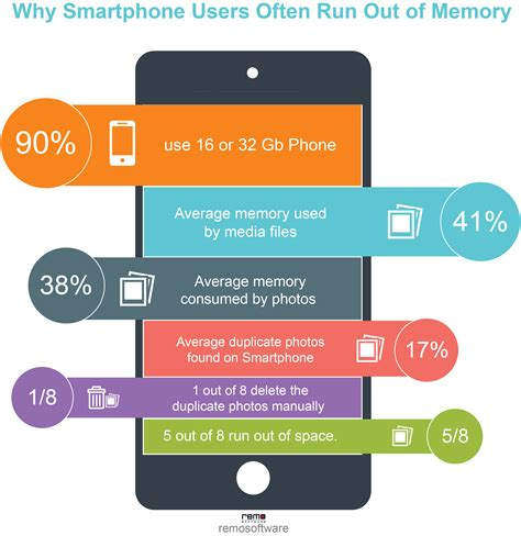 not your average runner why youã re not smartphone users study reveals why we often run out of