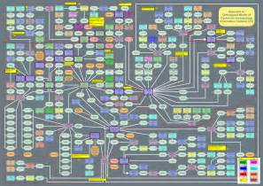 data model diagram data get free image about wiring diagram