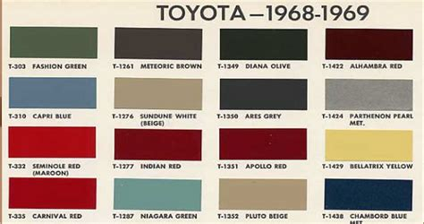 fj40 fj55 fj60 color codes for painting your land cruiser anorak land cruiser