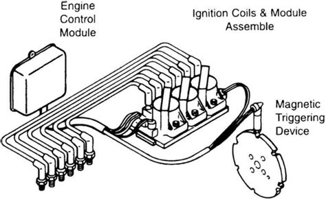 how to ignition timing for a distributor less 1999 acura rl engine distributorless ignition systems