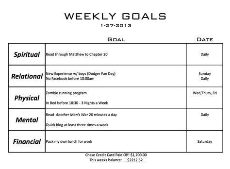 weekly goals 2013 1 27 i david shade too