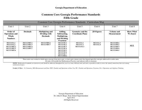 common performance standards curriculum map curriculum map