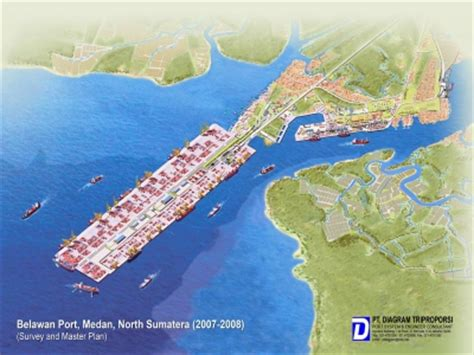 layout pelabuhan tanjung priok our projects