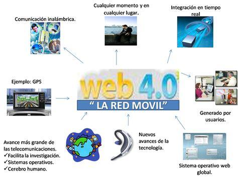imagenes de web 3 0 evoluci 211 n de la web web 1 0 2 0 3 0 4 0