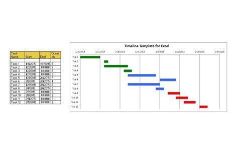 microsoft office timeline template best project timeline office