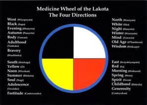 medicine wheel colors learning re embodiment through the lakota tradition