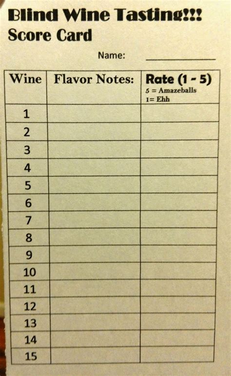 wine score cards template decker cooks friendsgiving blind wine