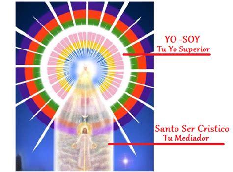 nueva conciencia yo soy el yo soy divinidad olvidada dios diosa energias de la nueva era conoce tu cuerpo