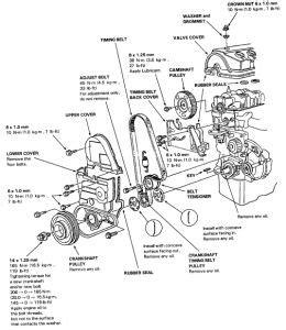 honda civic 1997 engine diagram get free image about