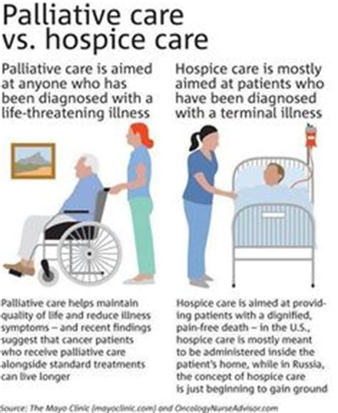comfort hospice care 1000 images about agap 233 hospice lowcountry on pinterest