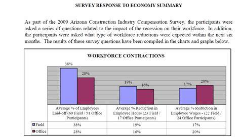 construction salary survey carol s construction technology