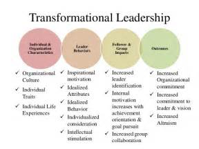how to become a transformational leader freddy guevara