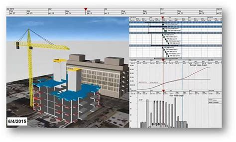 buildings project guildelines design professional 4d bim vdc construction scheduling and project