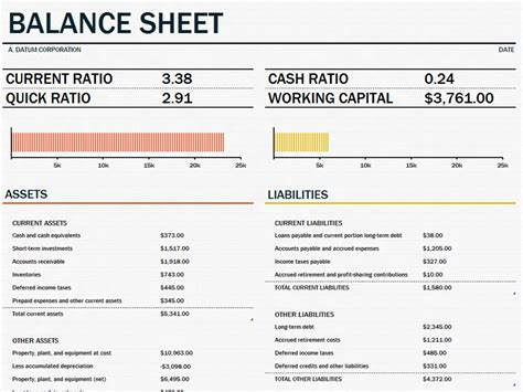 rental property balance sheet template balance sheet with working capital office templates