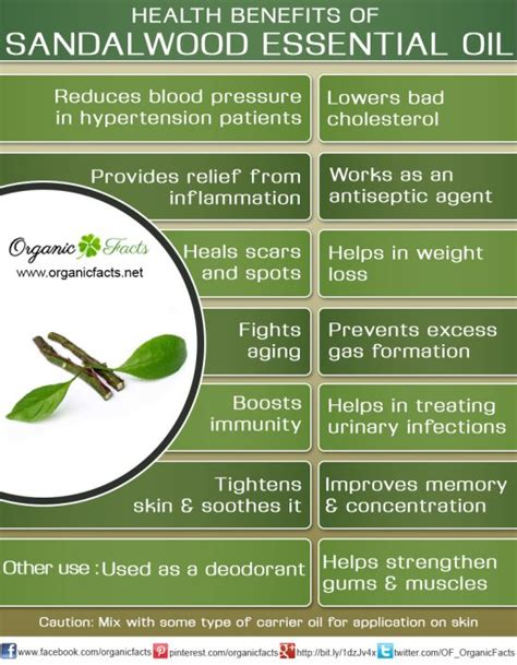 Medicinal And Cosmetic Value Of Sandalwood by Sensuality Provence Essential Oils Blend 100