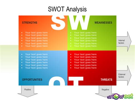 free swot template powerpoint swot analysis free powerpoint charts