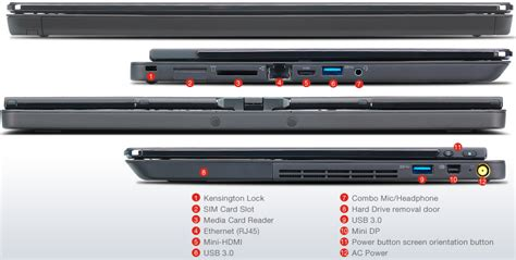 Laptop Lenovo Thinkpad Twist S230u lenovo thinkpad twist series notebookcheck net external