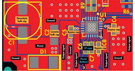 pcb layout guidelines motor driver ic pcb layout guidelines part 1 eenews