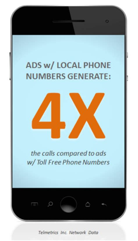 Local Phone Numbers Lookup Count Incoming Calls Right To Maximize Cross Platform Marketing Returns