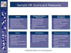 Hr Balanced Scorecard Template by Hr Balanced Scorecard Template Pictures Inspirational