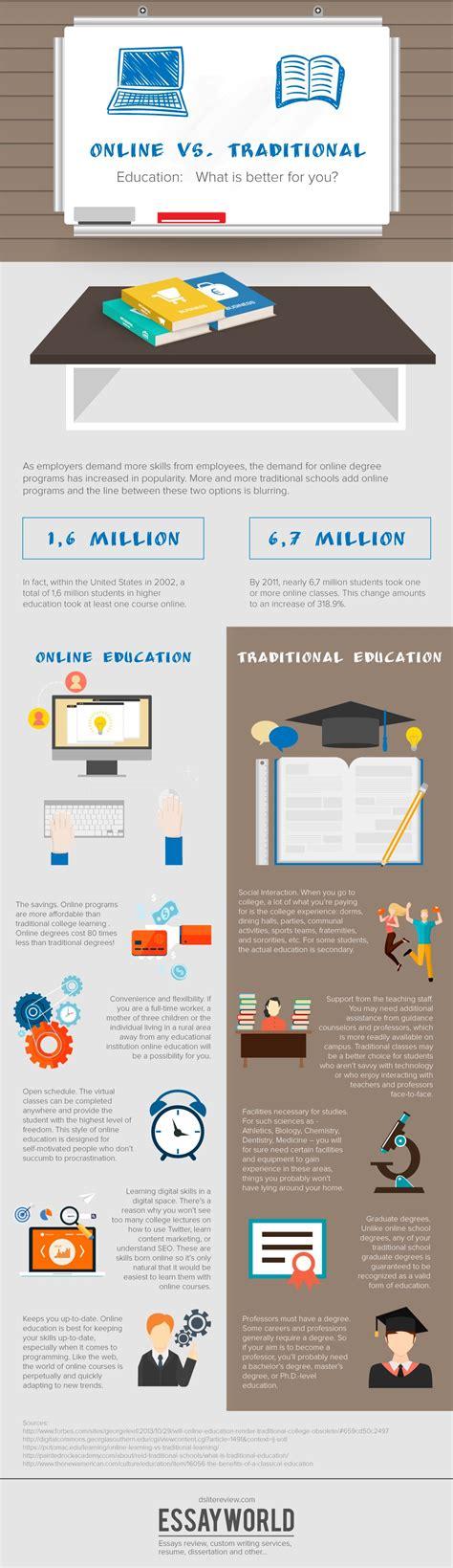 better classes traditional classes vs classes sludgeport980 web