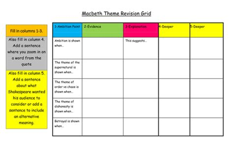 macbeth themes and imagery worksheet macbeth theme revision grid by englishgrade5 teaching