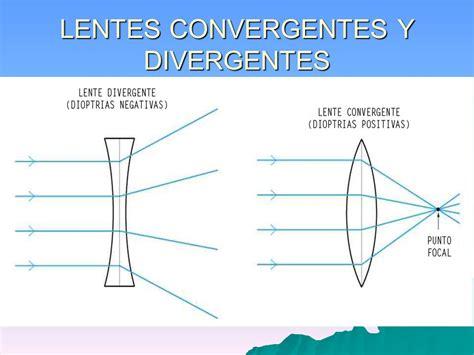 lentes divergentes en las lentes divergentes las im 225 genes subtema las lentes convergentes y divergentes y sus