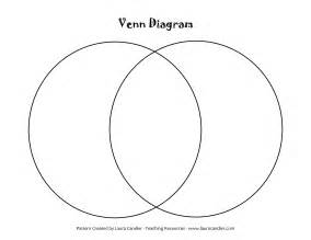 venn diagram template best photos of template of venn diagram to print blank